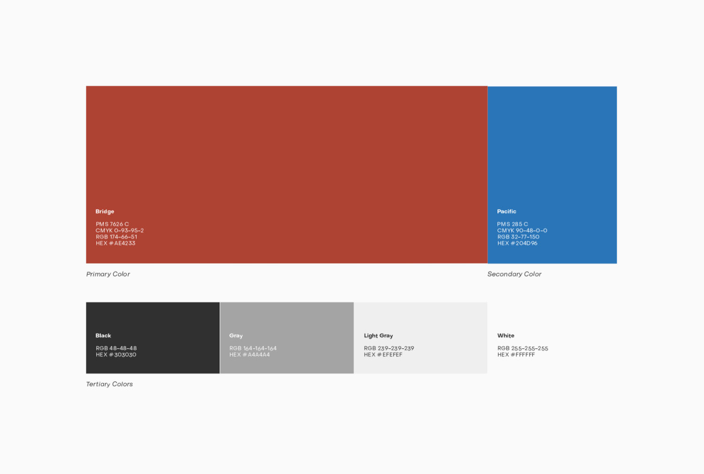 Branding, Identity Design